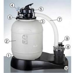 Repuestos depuradora GRE FA6050